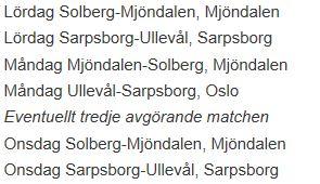 Norge Kvartsfinaler 2014